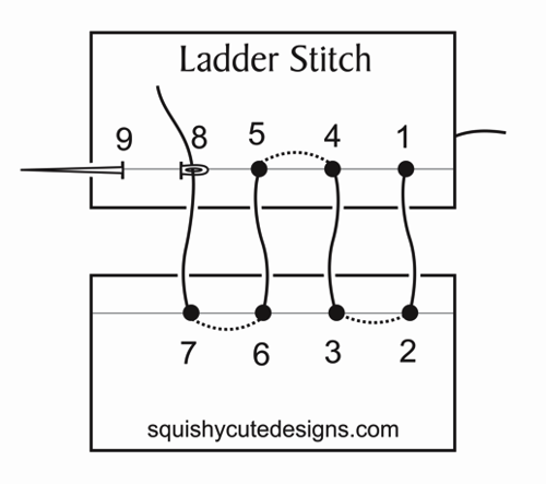 ladder stitch, hidden stitch, blind stitch, slip stitch, invisible stitch